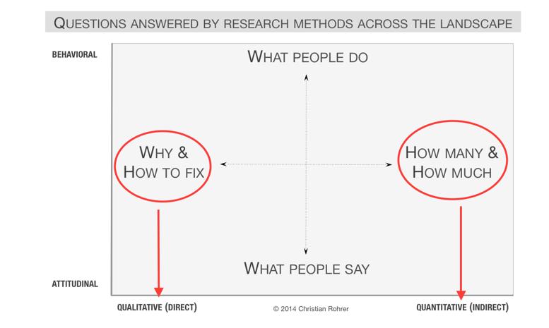 quantitative vs qualitative.png