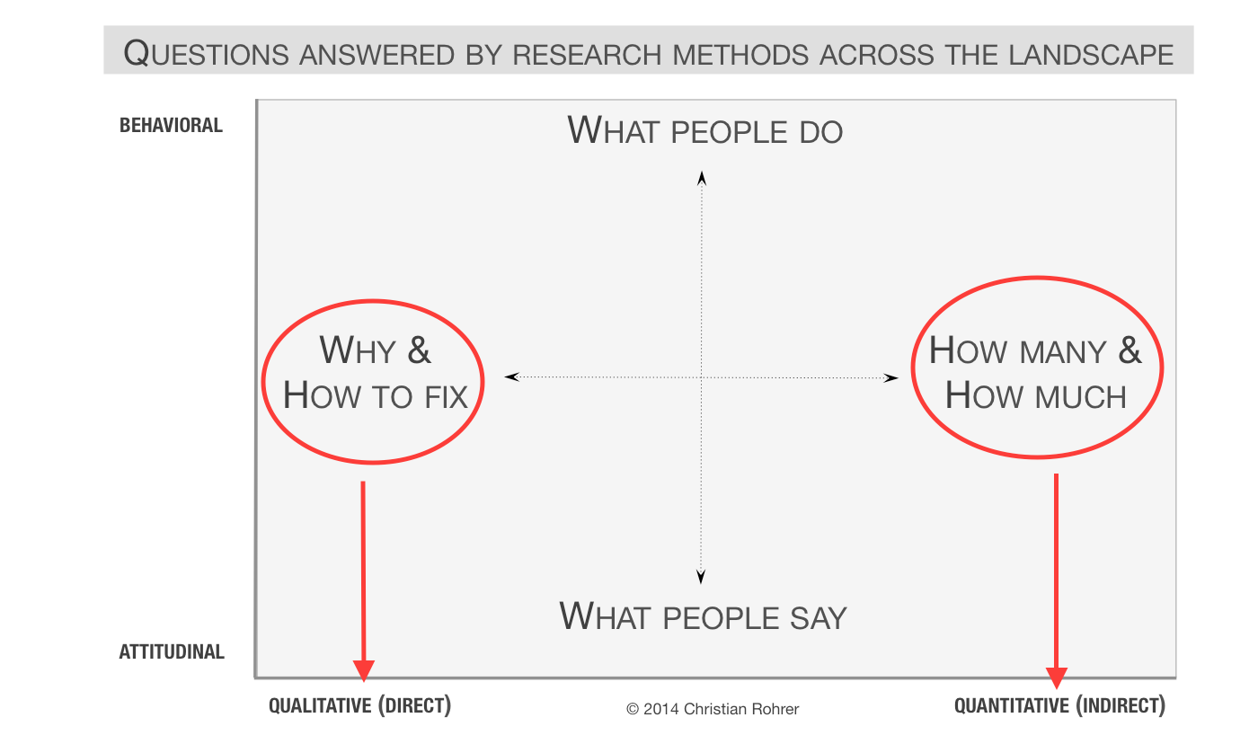 quantitative vs qualitative.png