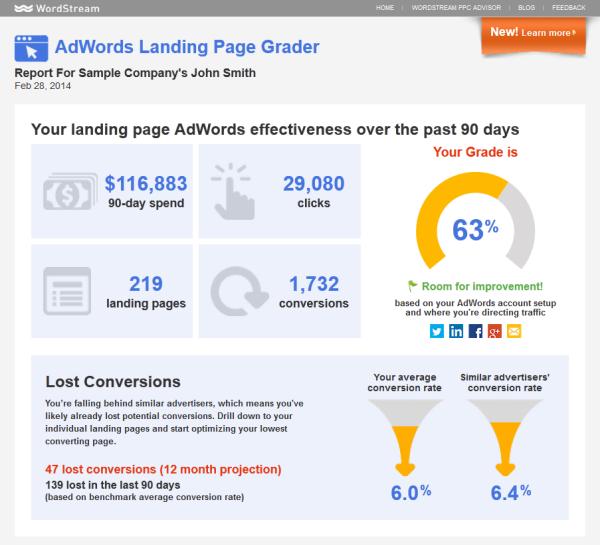 Wordstream Landing Page Grade