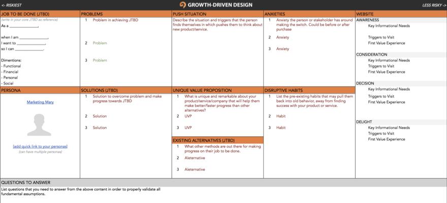 Fundamental-Assumptions-Growth-Driven-Design.png