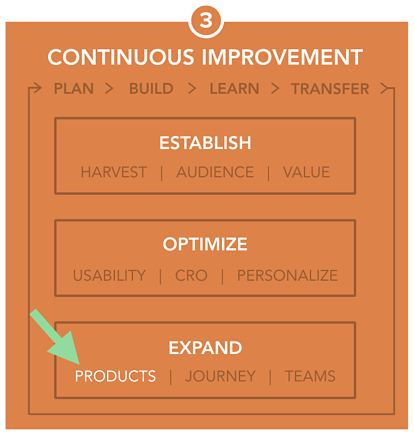 Continuous-Improvement-Website-Assets