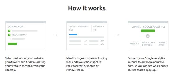 SEMrush's Content Audit Tool Example