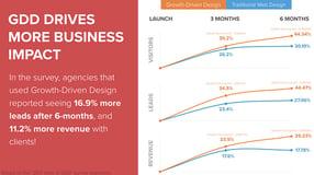 state-promo-slide-sales-enablement.jpg