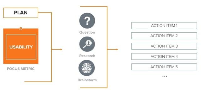 website-optimization-planning.jpg