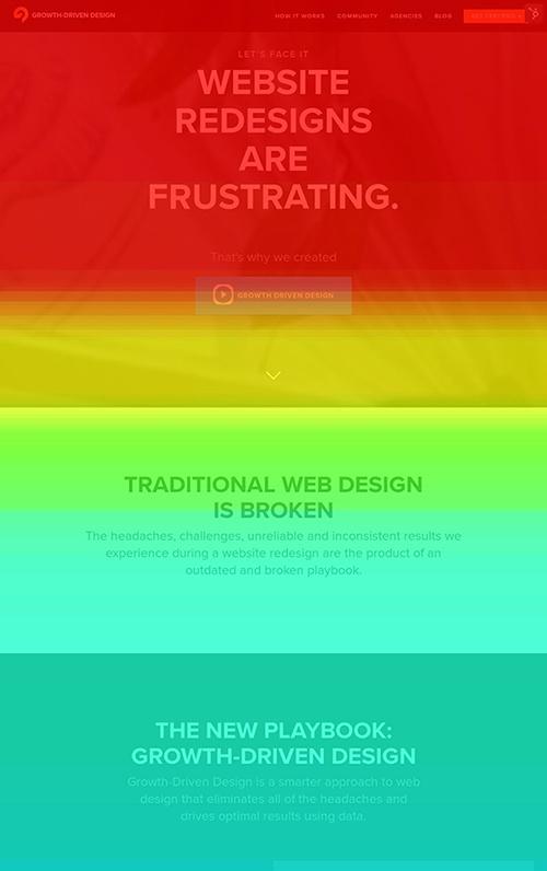 ux-research-scroll-heatmap-growth-driven-design