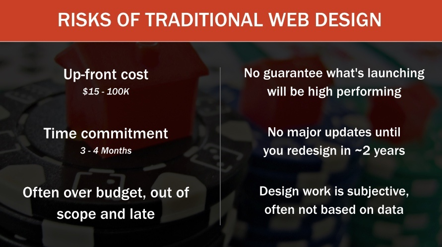 traditional-web-design-risks